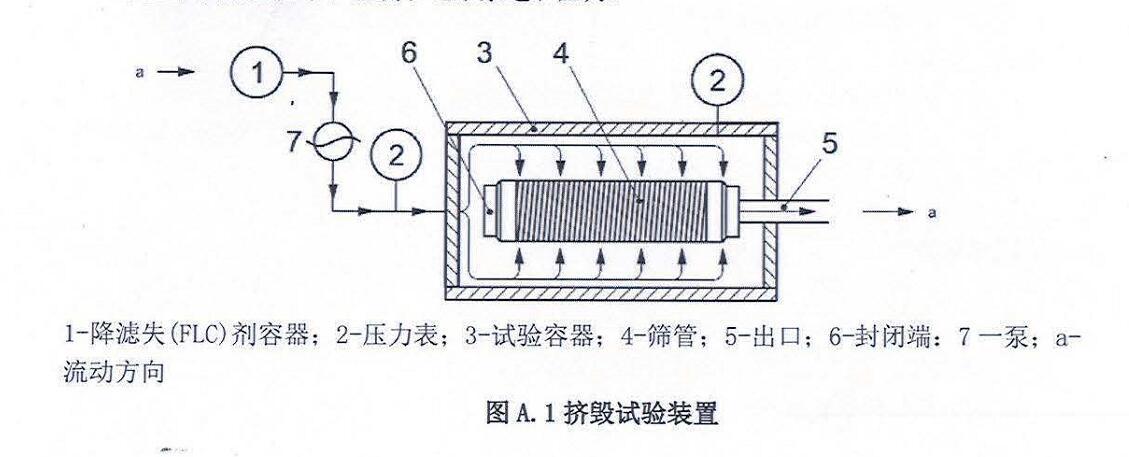 筛管挤毁压力试验机