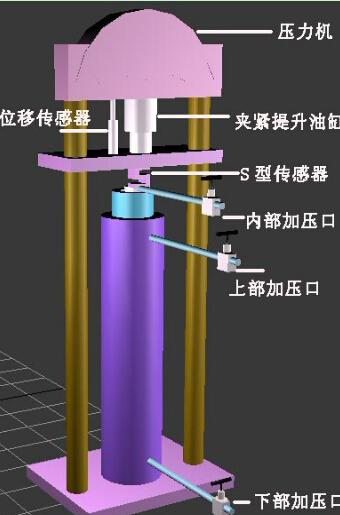 井下工具高温高压模拟试验装置-油浸试验-井下工具压力模拟试验机