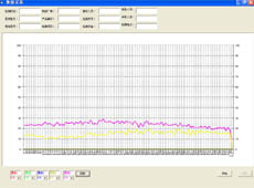 软管爆破试验台数据采集软件