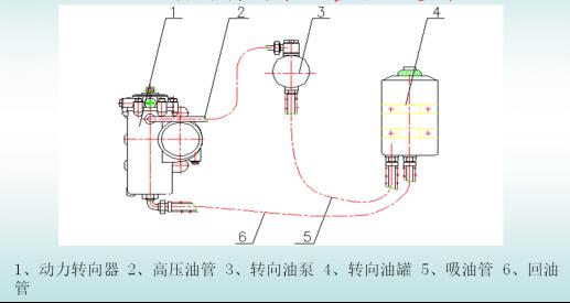 液压动力转向管路系统示意图